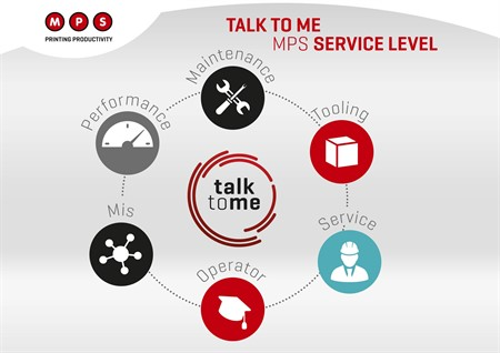 MPS-Talk-to-me-connectivity_450x318.jpg